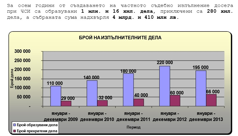 4si Statistika